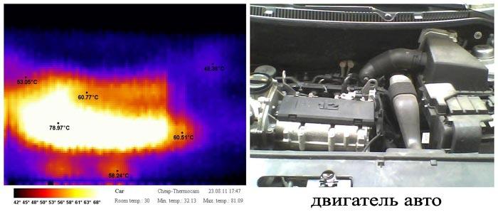 Сканирование двигателя авто