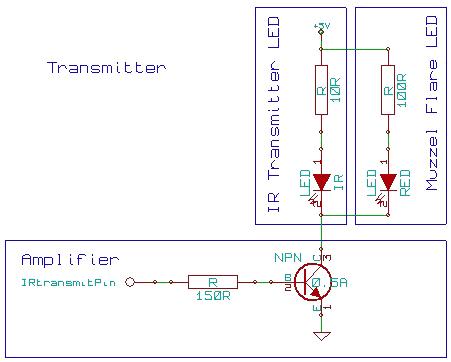 ИК-светодиоды с диапазоном