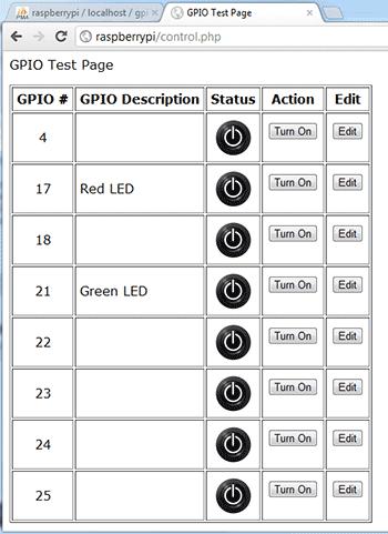 Web-интерфейс для управления Raspberry Pi