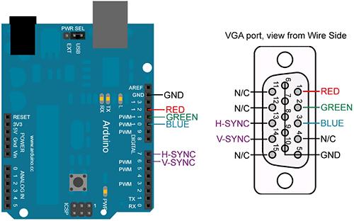 Arduino и VGA