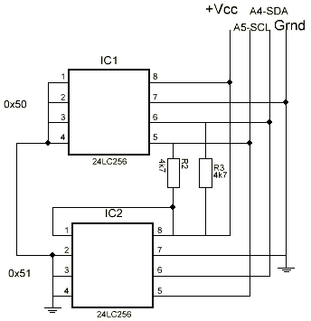 i2c bus interface thesis