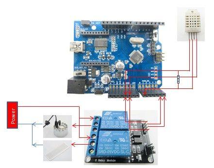 Автоматический контроллер температуры и влажности для