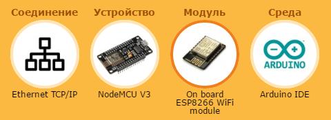 tcp_node1.png