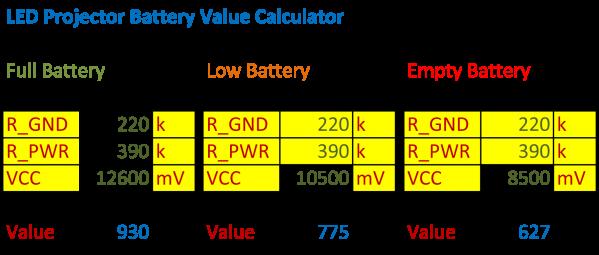 Расчёт значения низкого уровня заряда и полного разряда