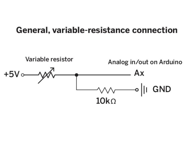 Variable resistor connection