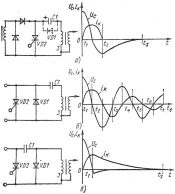 Схемы и осциллограммы разряда накопительного конденсатора на первичную обмотку катушки зажигания: а...
