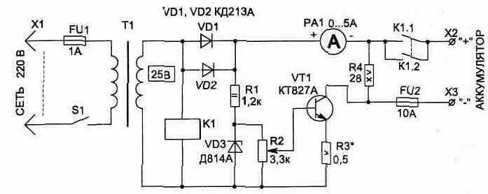 Зарядное устройство для автомобильного аккумулятора ЗУ - 75 .
