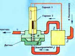 Электронный блок расходомера топлива для автомобиля