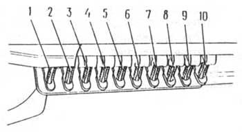 Схема электропроводки ВАЗ-21011, ВАЗ-21013