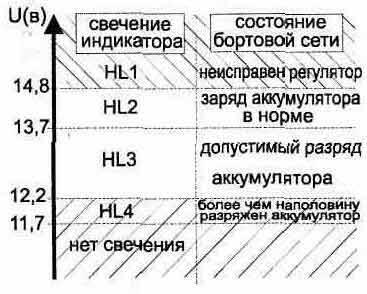 схема индикатора напряжения