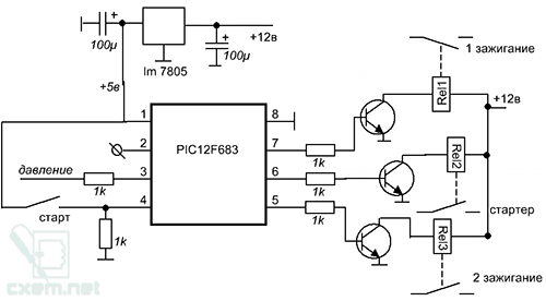 Схема реализации кнопки