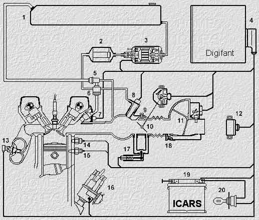 """Структурная схема системы управления двигателем-  """"DIGIFANT """".  12. Реле управления.  1. Топливный бак."""