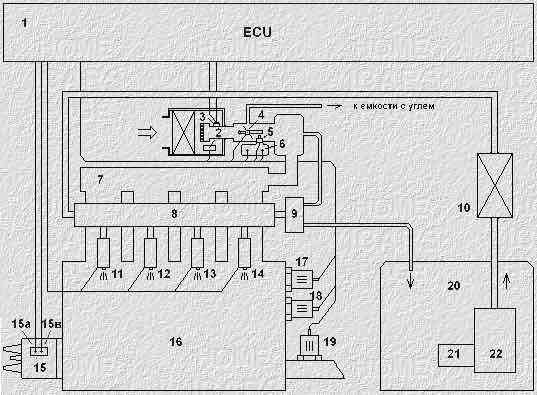 термодатчик воздушного потока; 3 - измеритель воздушного потока; 4 - датчик дроссельной заслонки; 5 - датчик...