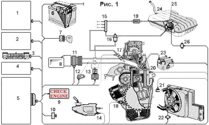 Обозначение на электрических схемах th Схема расположения реле и предохранителей схема управлением двигателя...