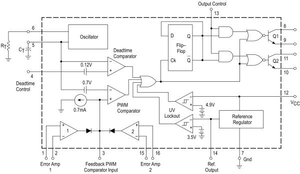 Нужна работающая схема преобразователя для эл.удочки на TL494.