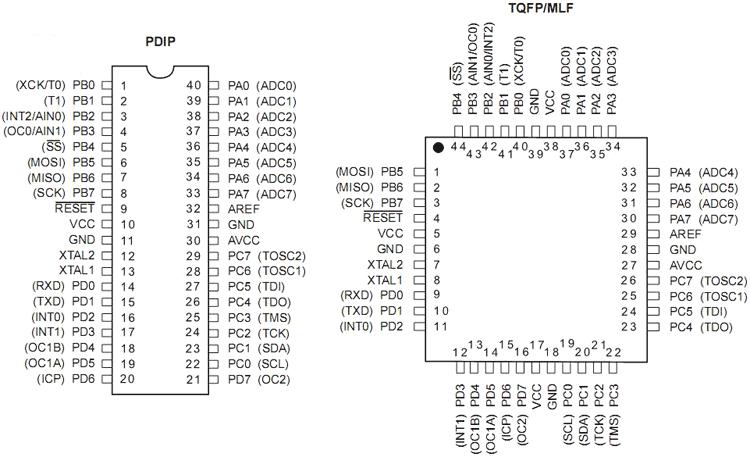 Распиновка ATmega16,32x