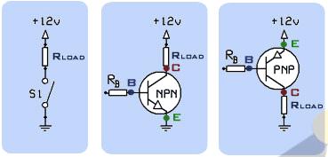 Аналогия транзистора с переключателем