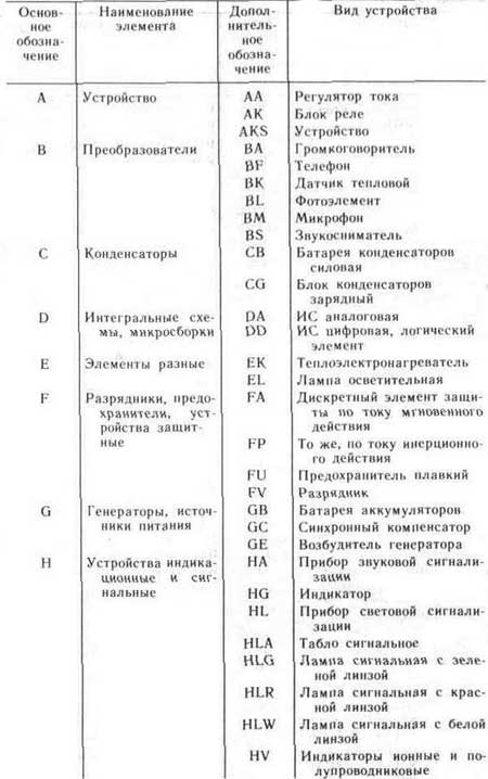 D обозначение на схеме