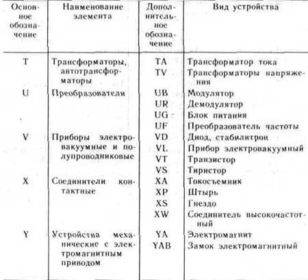 Судовые генераторы схемы.