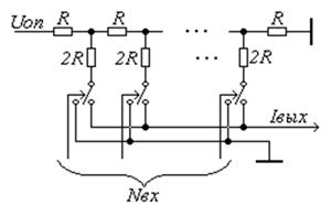 ЦАП на основе резистивных R-2R матриц