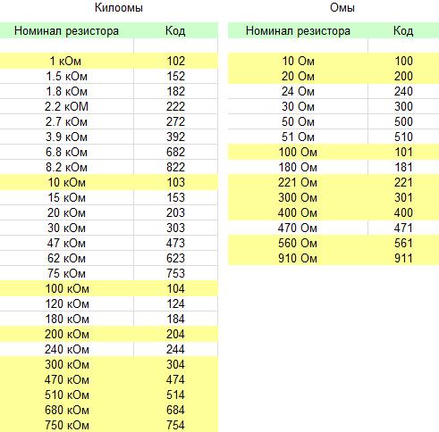 Схема подключения стабилизатора L7805CV, описание ...