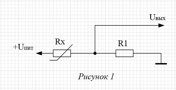 Схема включения нелинейного элемента