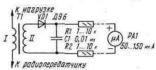 Индикатор антенного тока