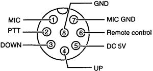 Распиновка микрофонного гнезда Alinco DR-130
