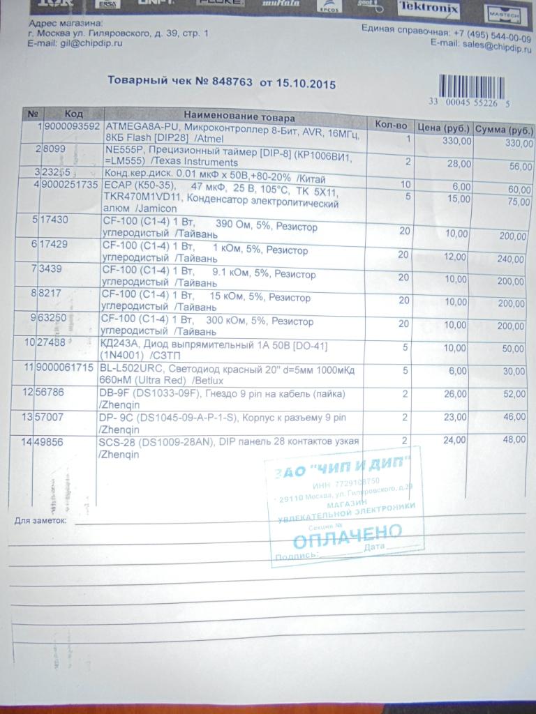 чип и дип спб каталог официальный сайт банк ренессанс кредит киров адрес