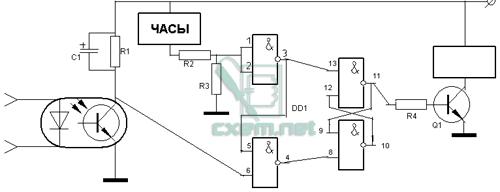 Микросхема NE5532 Характеристики схема включения