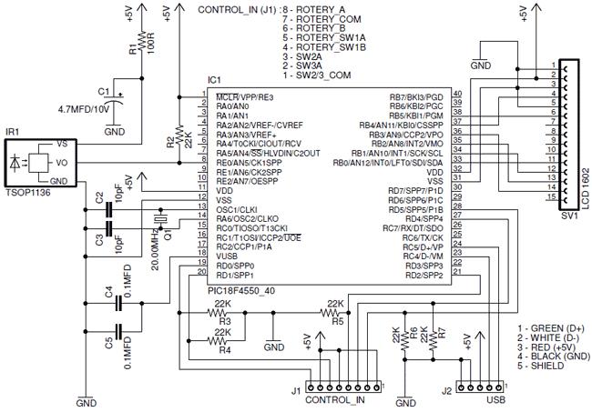 Схема контроллера XBMC