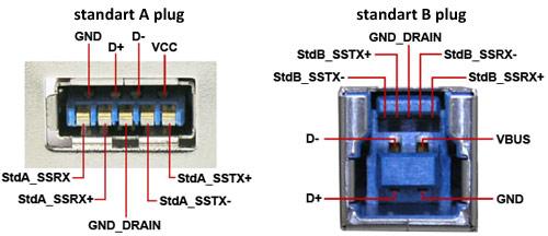 Сетевое зарядное устройство OLTO WCH-4105 (O00000567)