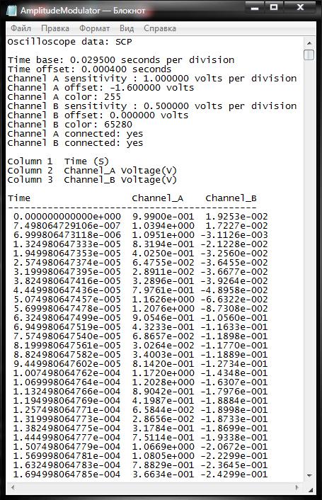 Результаты измерений, полученные при помощи виртуального осциллографа (файл в формате .scp)