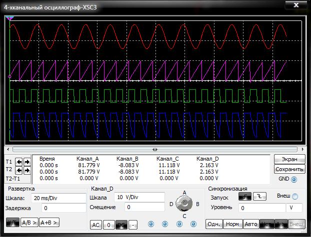 Результаты работы виртуального четырехканального осциллографа