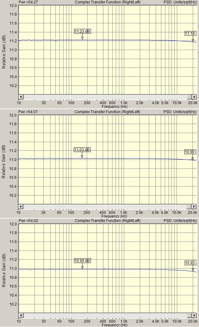 0,04 dB и 0,06 dB.