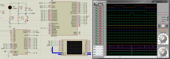 Внешний вид логического анализатора, его подключение к схеме и лицевая панель