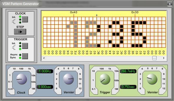 Запрещенная для вывода часть шаблона в области дисплея лицевой панели цифрового генератора шаблона