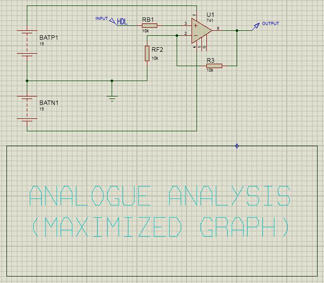 Схема, в момент максимизации графика