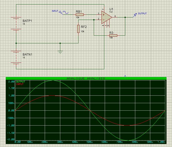 Анализируемая схема и результаты аналогового анализа переходных процессов (источник тестового сигнала - генератор Sine)
