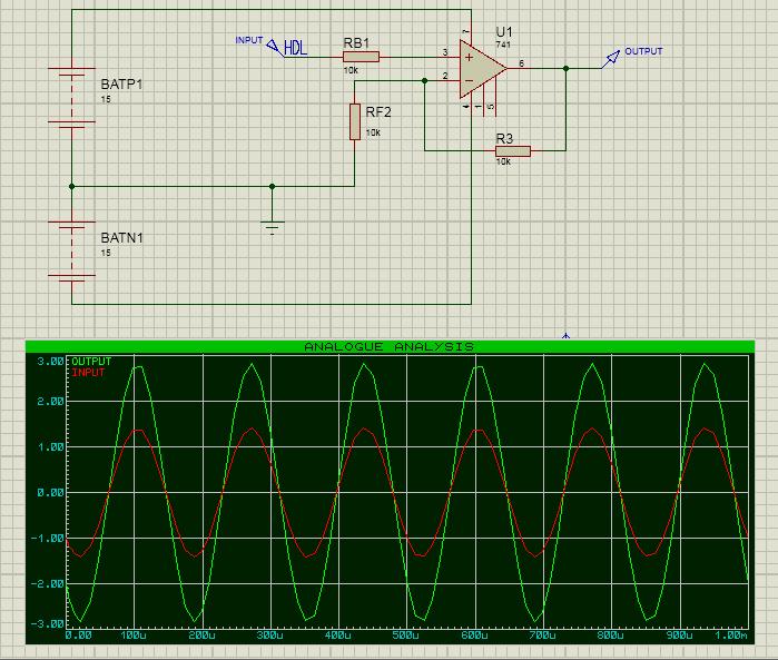 Анализируемая схема и результаты аналогового анализа переходных процессов (источник тестового сигнала - генератор Easy HDL)