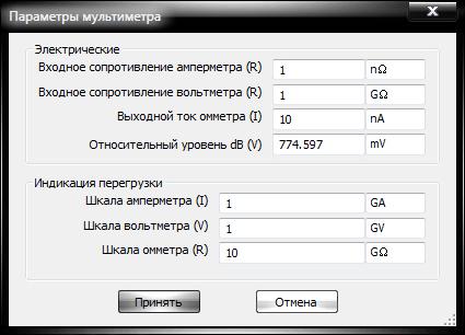 Диалоговое окно «Параметры мультиметра»