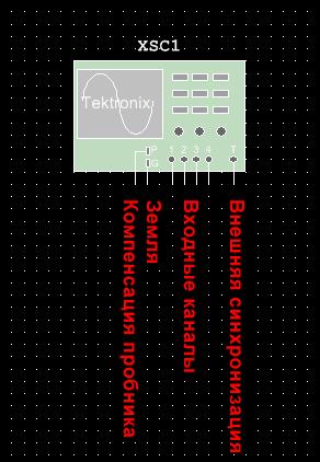 Пиктограмма виртуального осциллографа Tektronix в рабочем поле проекта и назначение его выводов.