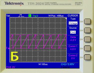 измерение напряжения сигнала канала 3 при помощи горизонтальных курсоров.