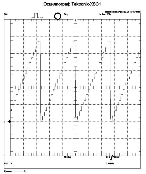 Результат применения кнопки PRINT - сохраненная на диск компьютера в графическом виде осциллограмма