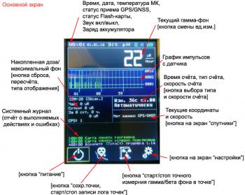 Основной экран