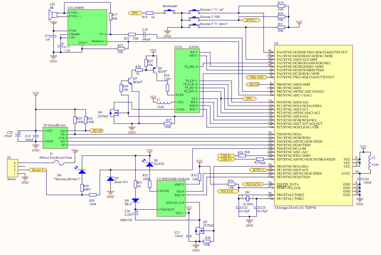 структурная схема микроконтроллера для gps
