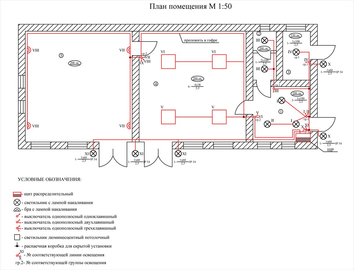 Схема и разводки электрики в бытовке