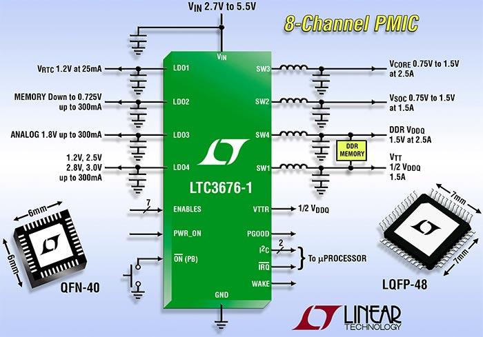 LTC3676
