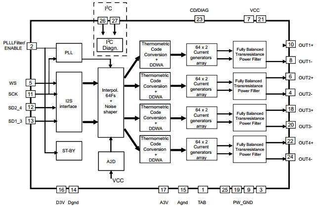TDA7802