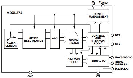 ADXL375 MEMS акселерометр